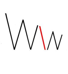 win_sito